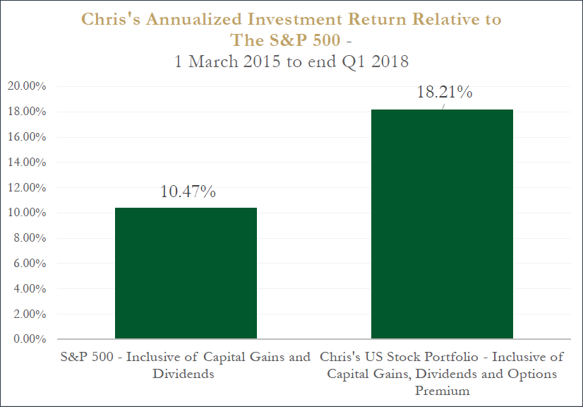 relative return as of Q118