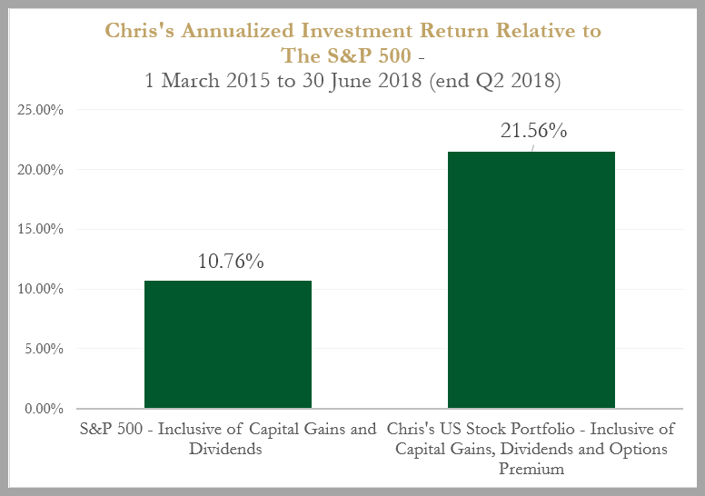 relative return as of Q218