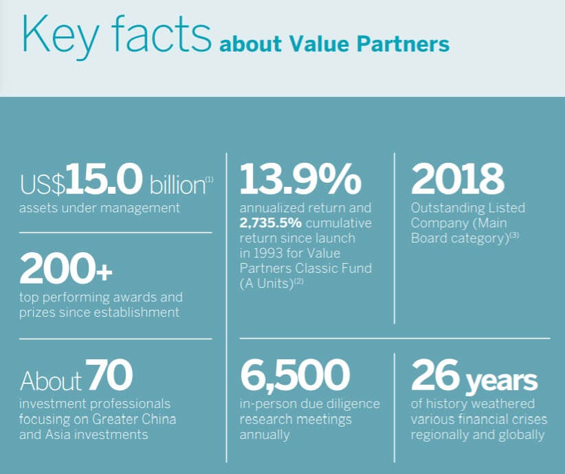 value partners group, re-thinkwealth