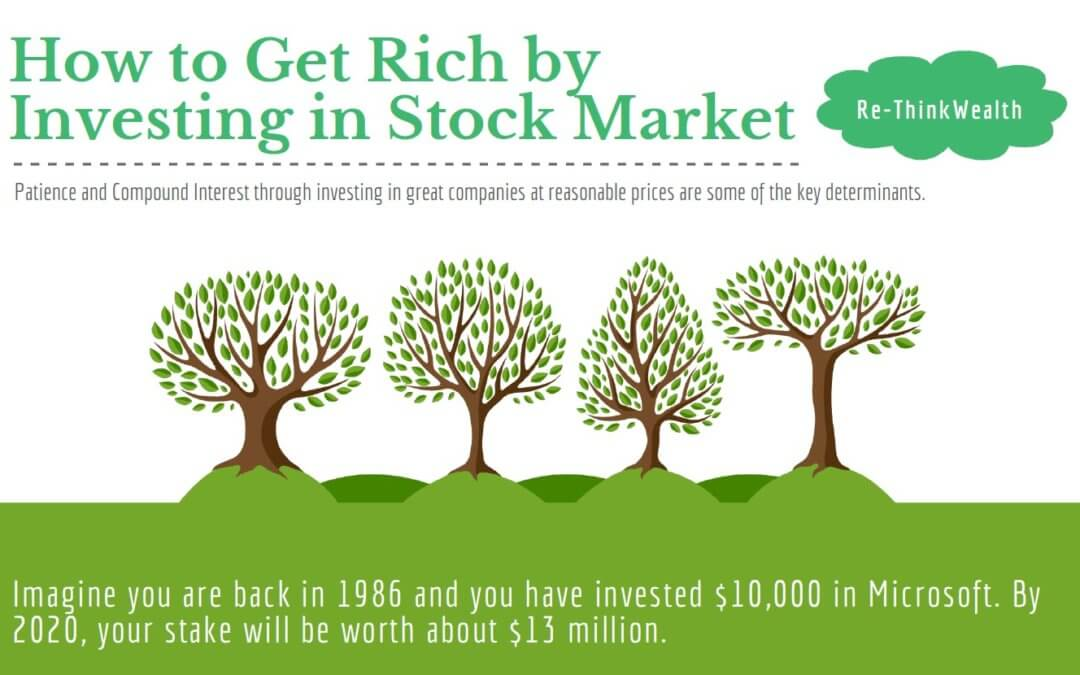How to Get Rich by Investing in Stock Market? Patience