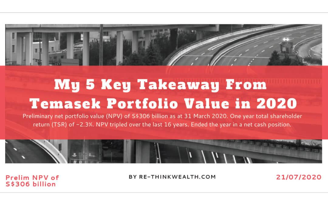 My 5 Key Takeaway From Temasek Portfolio Value in 2020