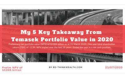 My 5 Key Takeaway From Temasek Portfolio Value in 2020