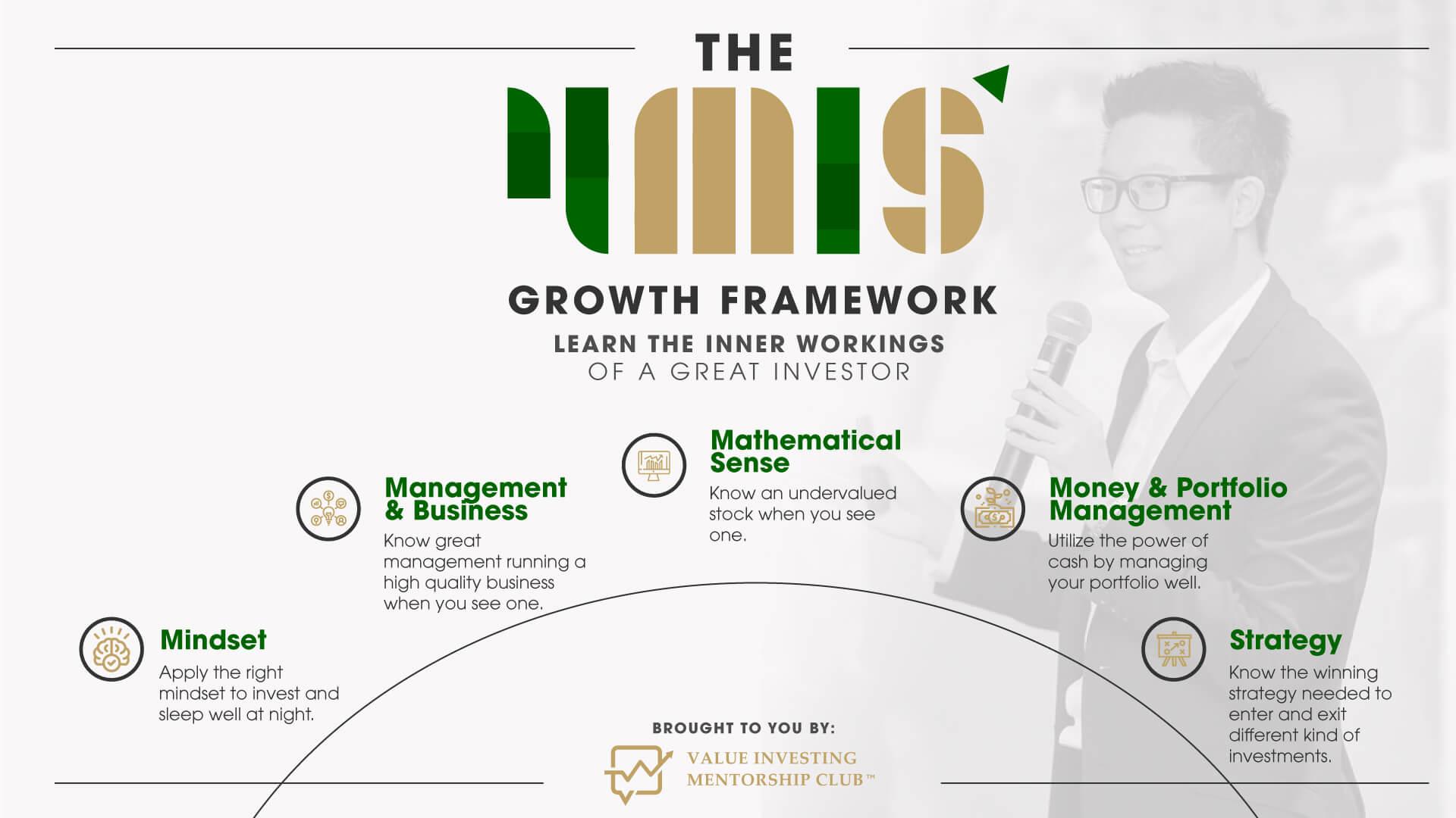The 4M1S Growth Framework